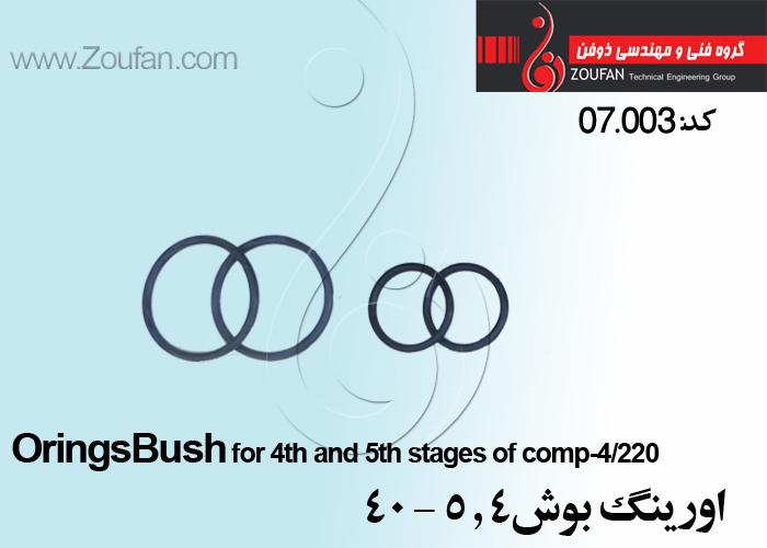 اورینگ بوش4و5-40/ OringsBush